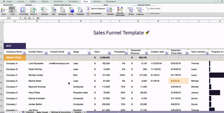 sales-funnel-template