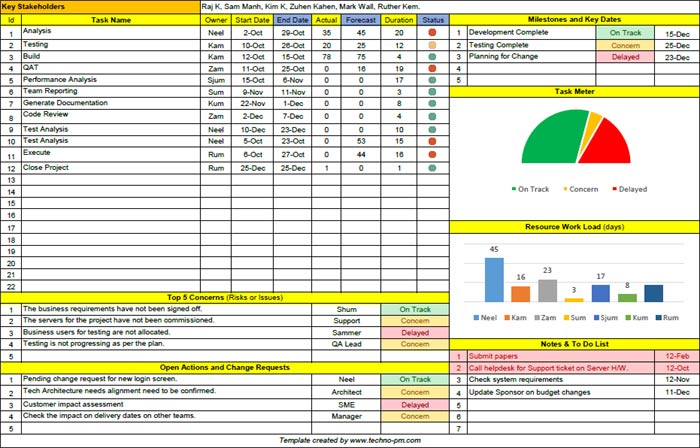 project management multiple tracking excel template