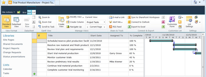 Sharepoint-Project-Management