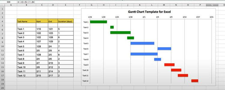 Gantt-Chat-CPM-Template