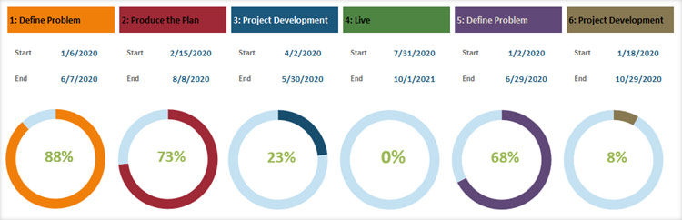 Projects-Milestones-Tracking