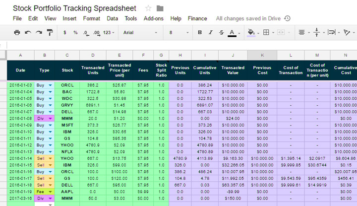 Stock tracking Spreadsheet