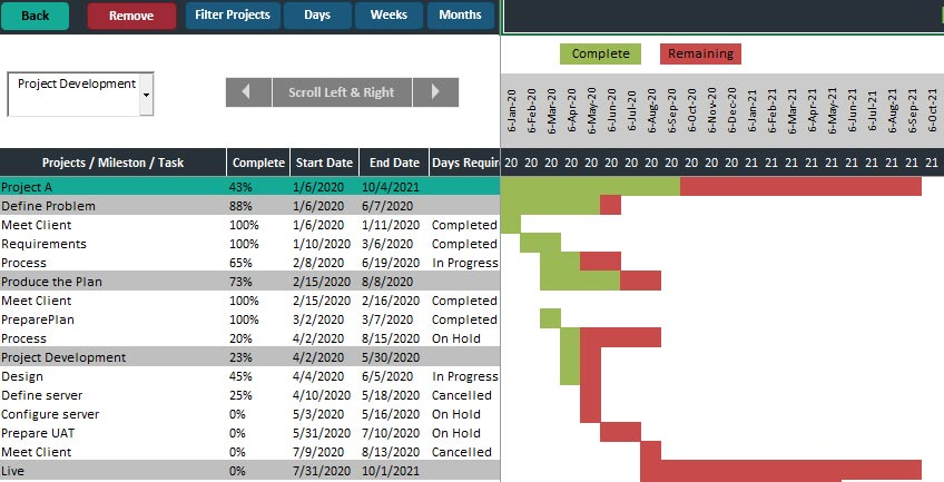 Gantt Chart And Project Timeline